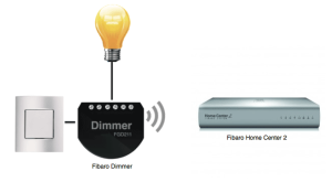 universal-dimmer-home-center